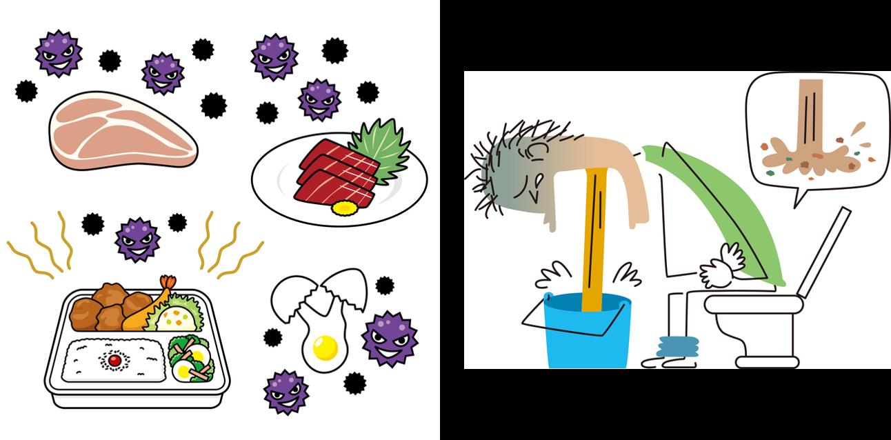 炎 原因 胃腸